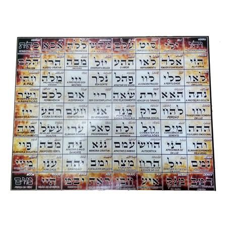 Quadro 72 nomes divinos