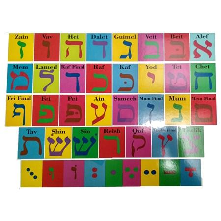 Quadro com alfabeto hebraico